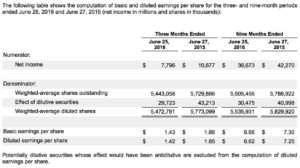 10-Q form for AAPL